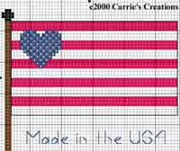 Made in the USA Chart
