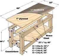 Woodworking Plans Garage Storage