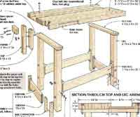 Over 50 Free Workbench Woodcraft Plans At AllCrafts